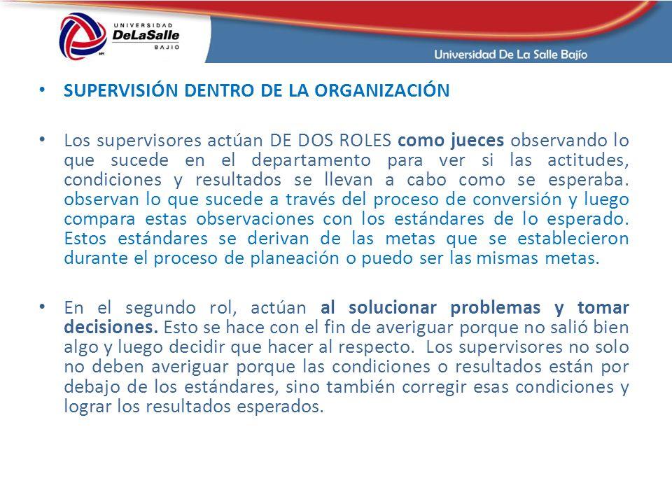SUPERVISIÓN DENTRO DE LA ORGANIZACIÓN