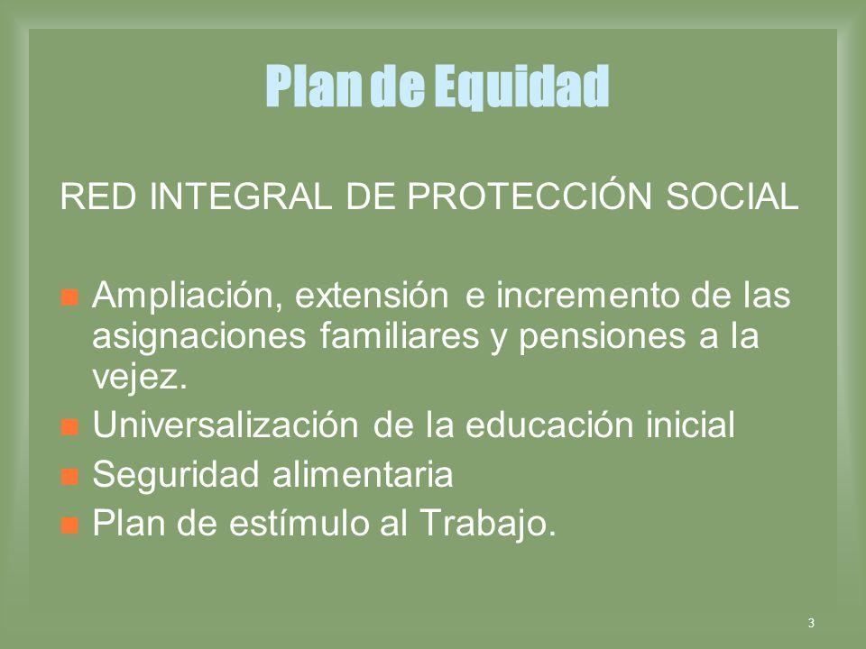 Plan de Equidad RED INTEGRAL DE PROTECCIÓN SOCIAL
