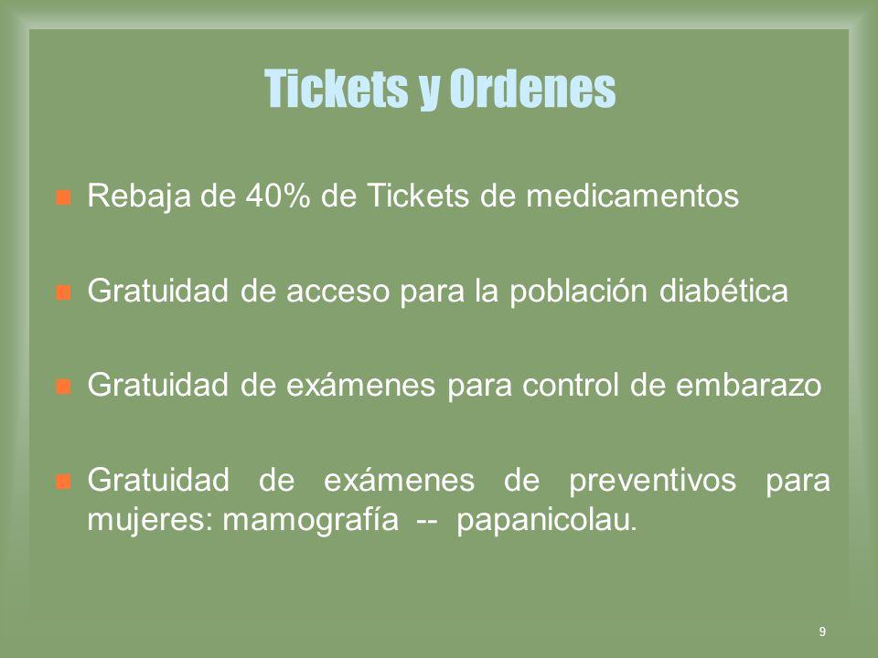Tickets y Ordenes Rebaja de 40% de Tickets de medicamentos