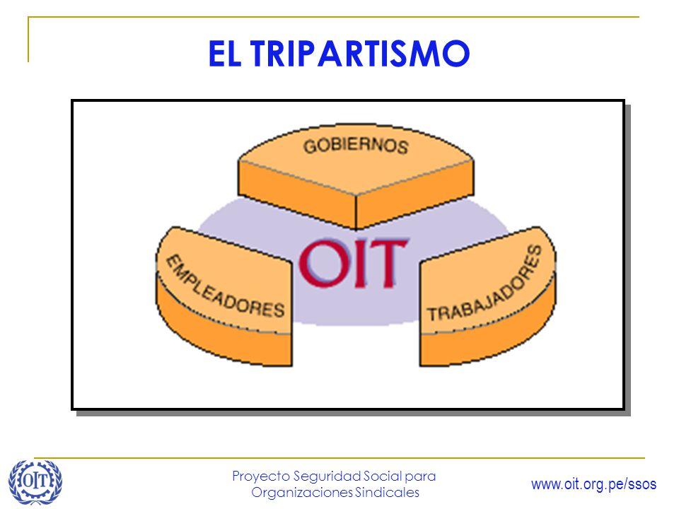 EL TRIPARTISMO