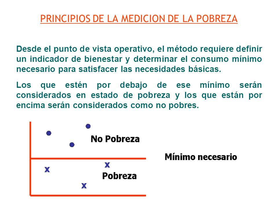 PRINCIPIOS DE LA MEDICION DE LA POBREZA