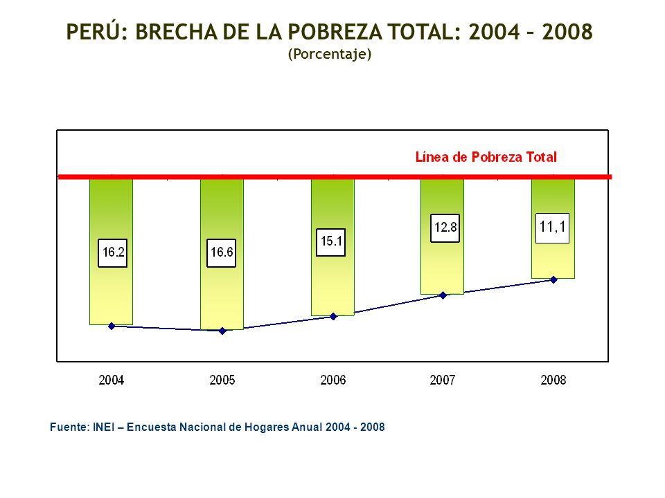 PERÚ: BRECHA DE LA POBREZA TOTAL: 2004 – 2008