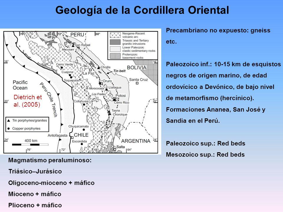 Geología de la Cordillera Oriental