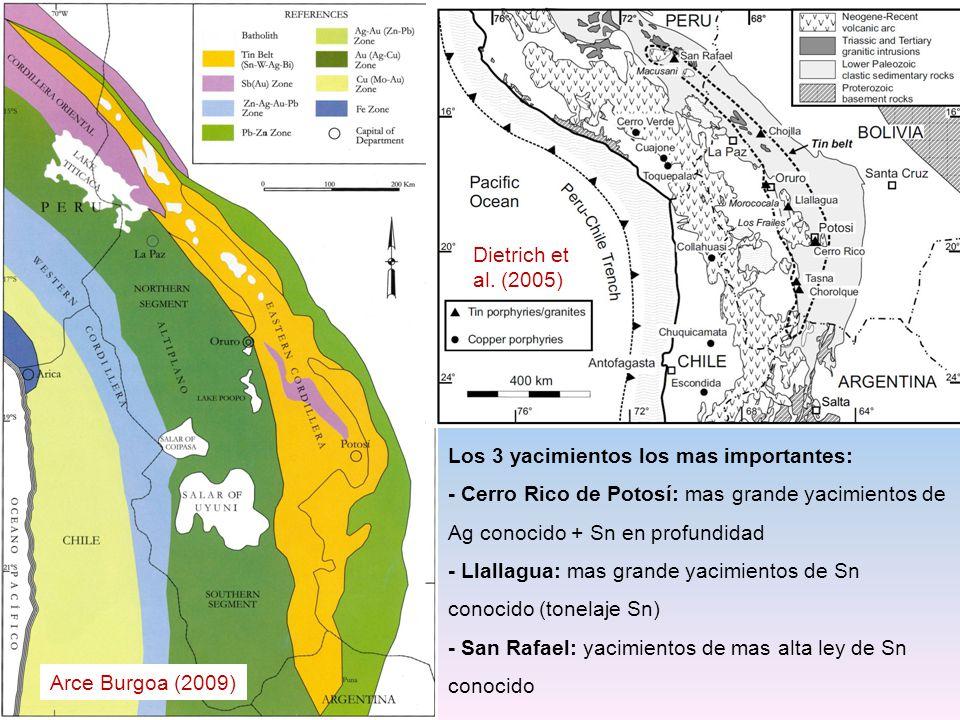 Dietrich et al. (2005) Los 3 yacimientos los mas importantes: - Cerro Rico de Potosí: mas grande yacimientos de Ag conocido + Sn en profundidad.