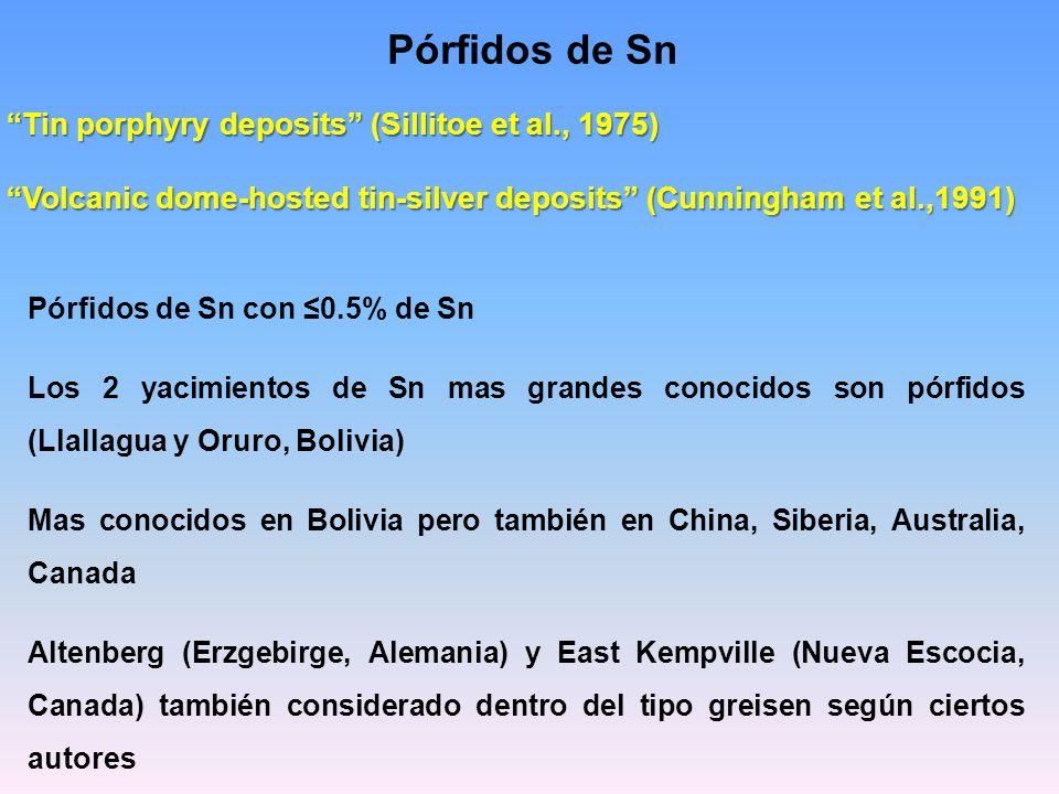 Pórfidos de Sn Tin porphyry deposits (Sillitoe et al., 1975)