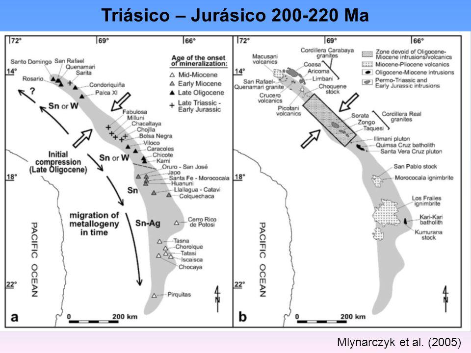 Triásico – Jurásico 200-220 Ma