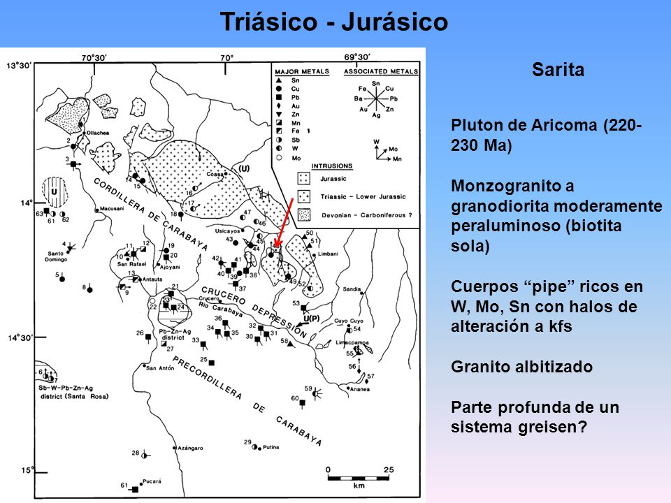 Triásico - Jurásico Sarita Pluton de Aricoma (220-230 Ma)