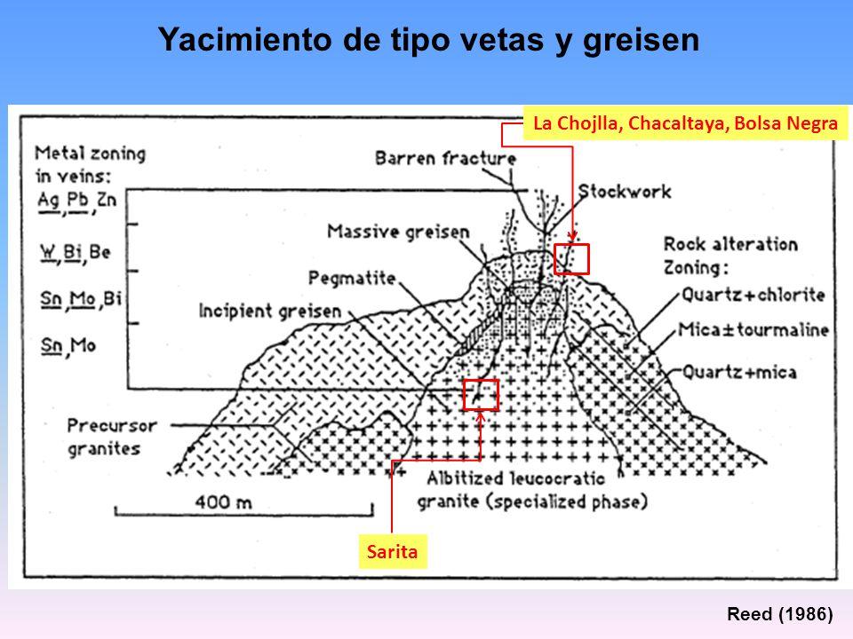 Yacimiento de tipo vetas y greisen La Chojlla, Chacaltaya, Bolsa Negra
