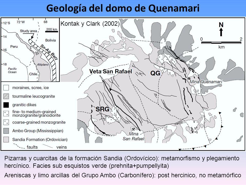 Geología del domo de Quenamari