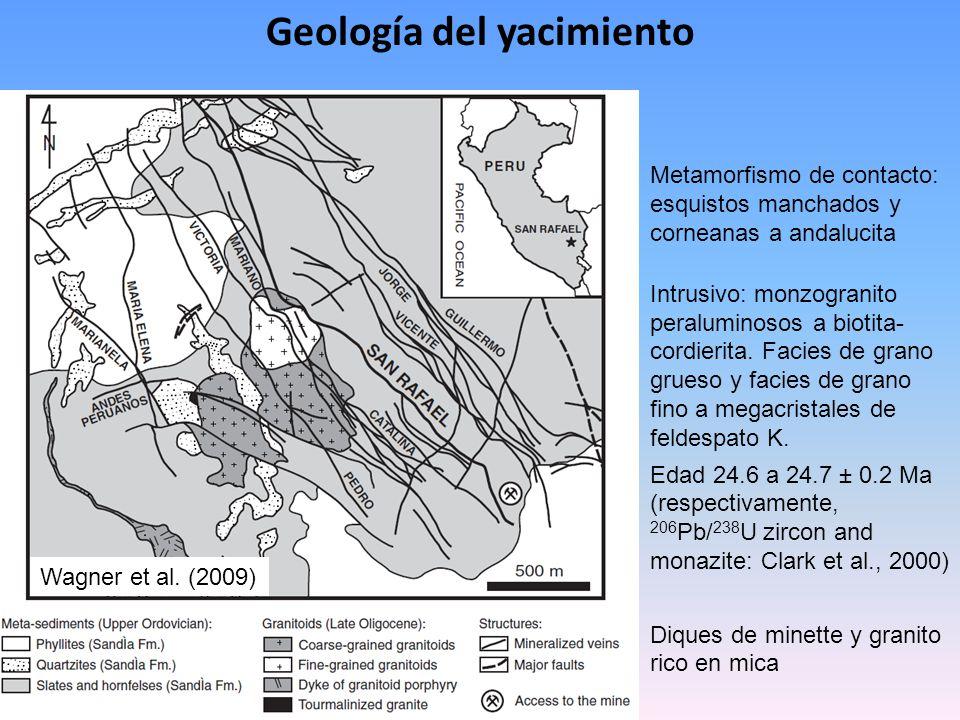 Geología del yacimiento