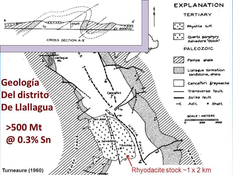 Geología Del distrito De Llallagua >500 Mt @ 0.3% Sn