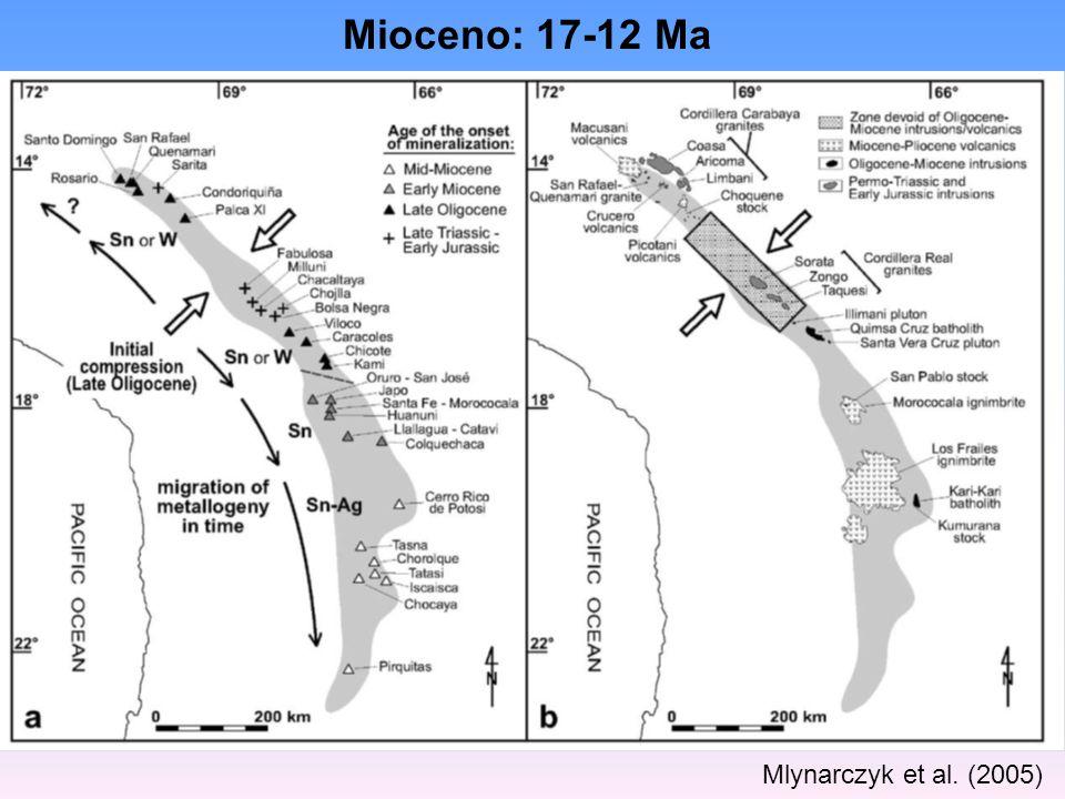 Mioceno: 17-12 Ma Mlynarczyk et al. (2005)