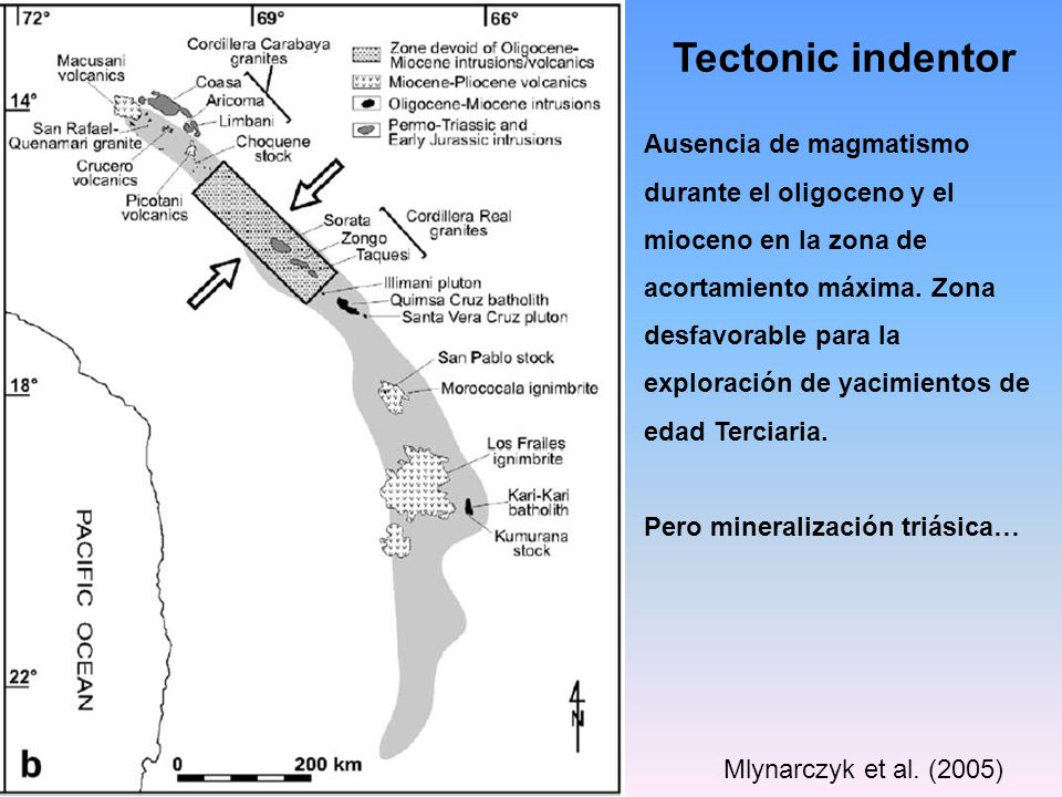 Tectonic indentor