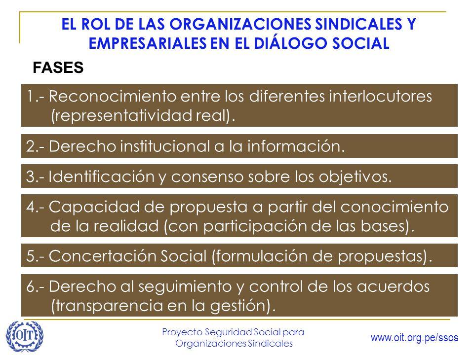 EL ROL DE LAS ORGANIZACIONES SINDICALES Y EMPRESARIALES EN EL DIÁLOGO SOCIAL