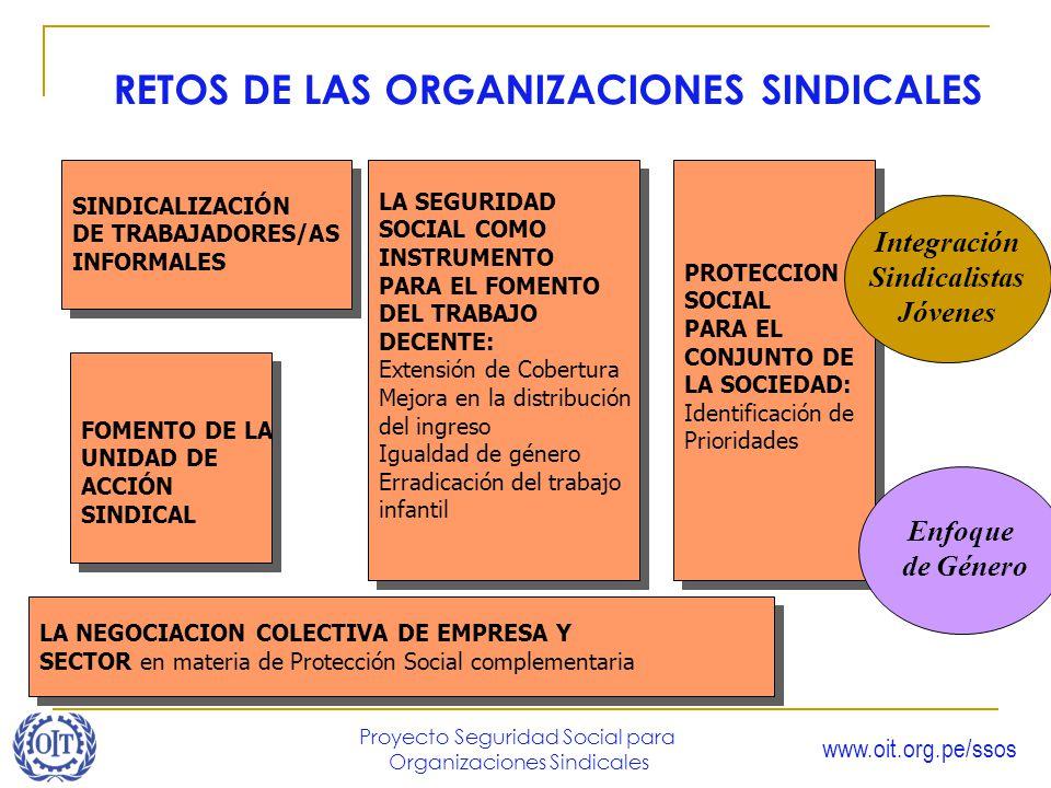 RETOS DE LAS ORGANIZACIONES SINDICALES