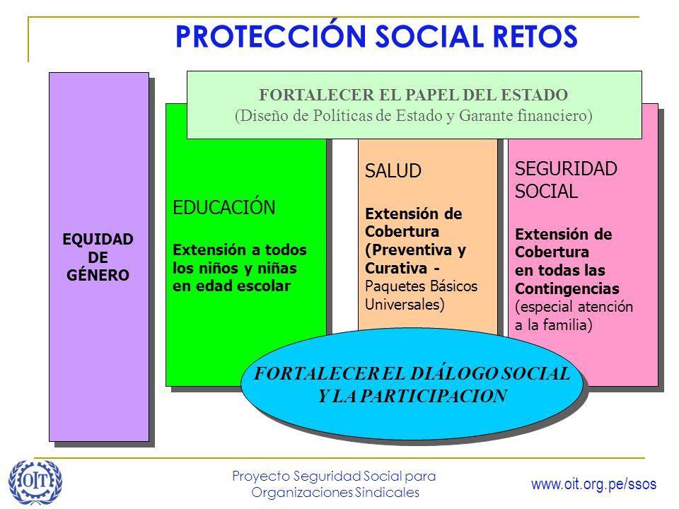 PROTECCIÓN SOCIAL RETOS