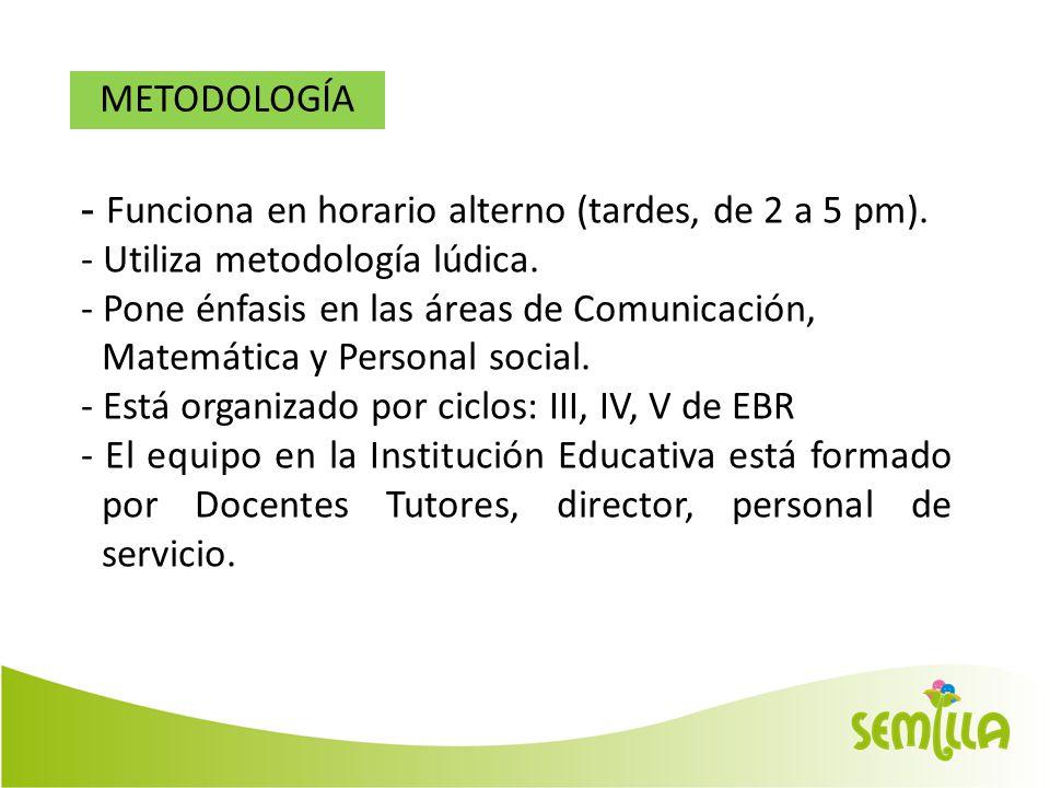 METODOLOGÍA Funciona en horario alterno (tardes, de 2 a 5 pm). - Utiliza metodología lúdica.