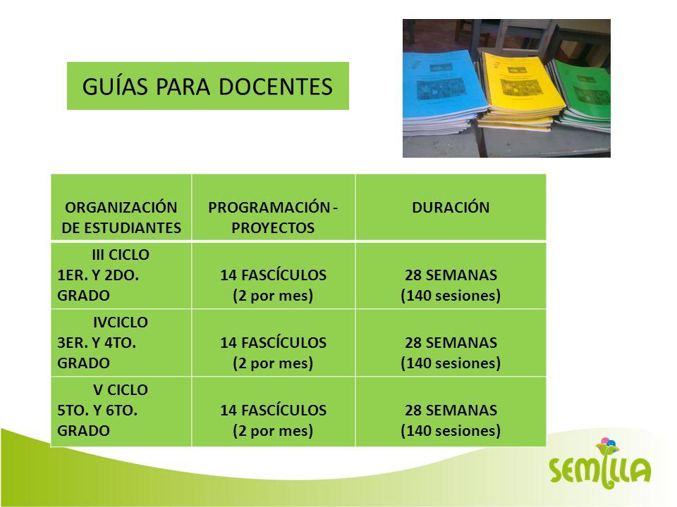 ORGANIZACIÓN DE ESTUDIANTES