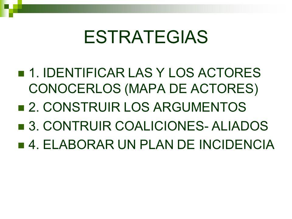 ESTRATEGIAS 1. IDENTIFICAR LAS Y LOS ACTORES CONOCERLOS (MAPA DE ACTORES) 2. CONSTRUIR LOS ARGUMENTOS.