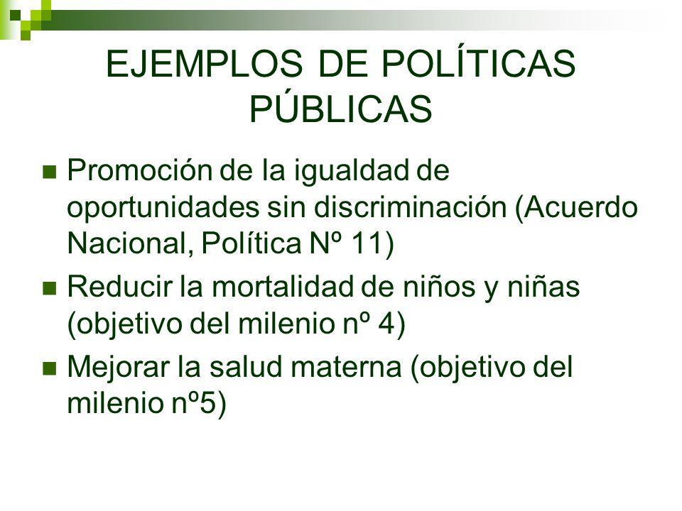 EJEMPLOS DE POLÍTICAS PÚBLICAS