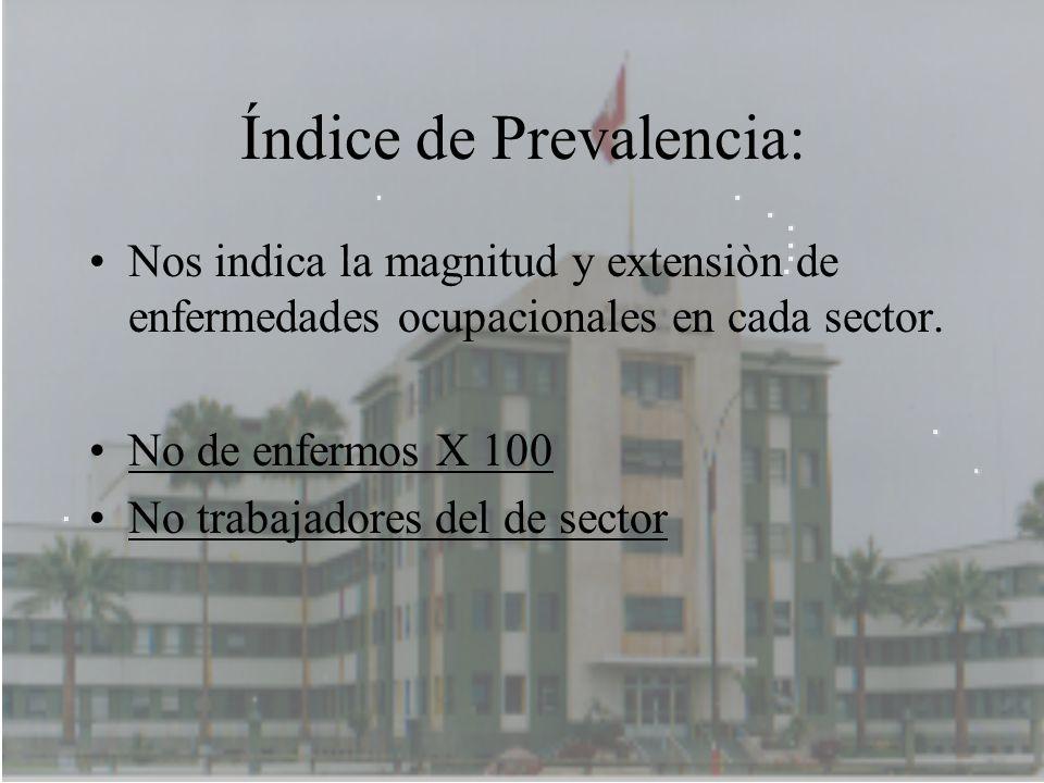 Índice de Prevalencia:
