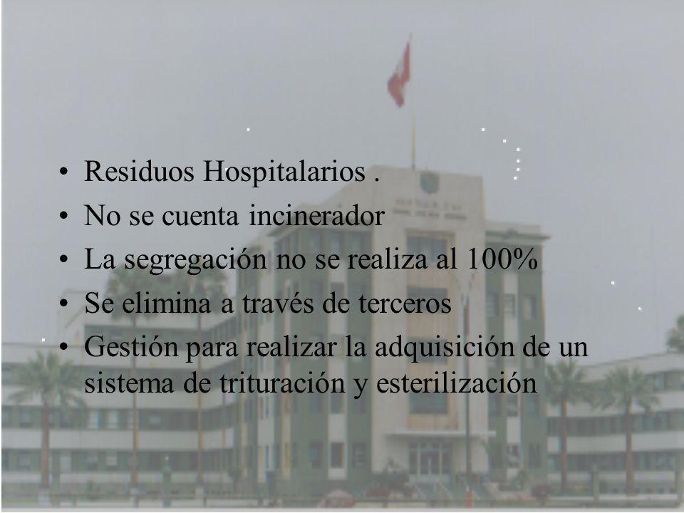 Residuos Hospitalarios .