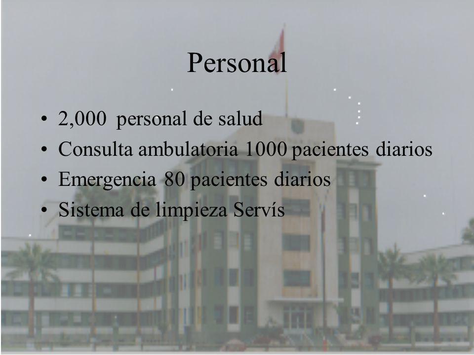Personal 2,000 personal de salud