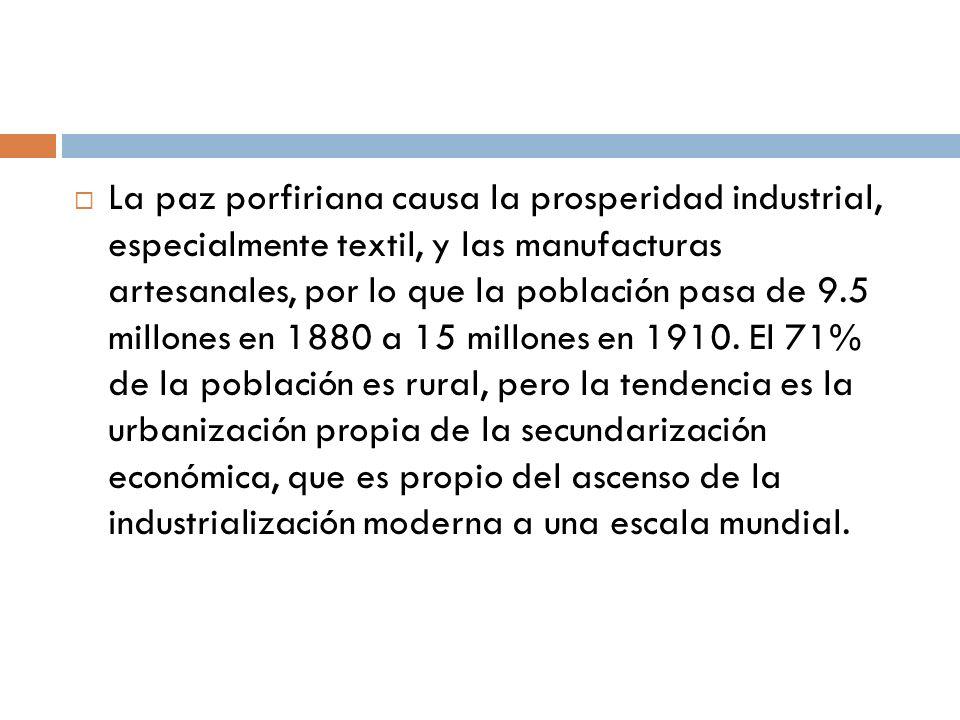 La paz porfiriana causa la prosperidad industrial, especialmente textil, y las manufacturas artesanales, por lo que la población pasa de 9.5 millones en 1880 a 15 millones en 1910.