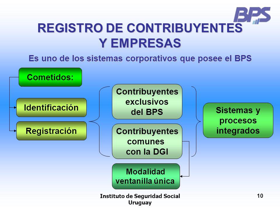 REGISTRO DE CONTRIBUYENTES Y EMPRESAS