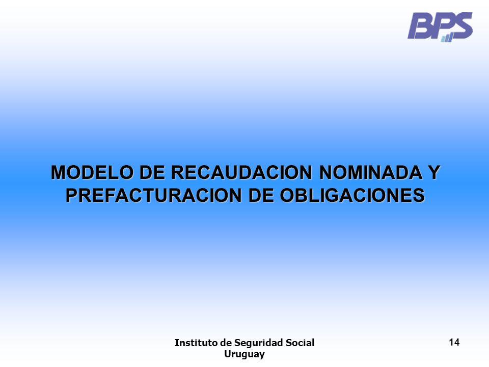 MODELO DE RECAUDACION NOMINADA Y PREFACTURACION DE OBLIGACIONES