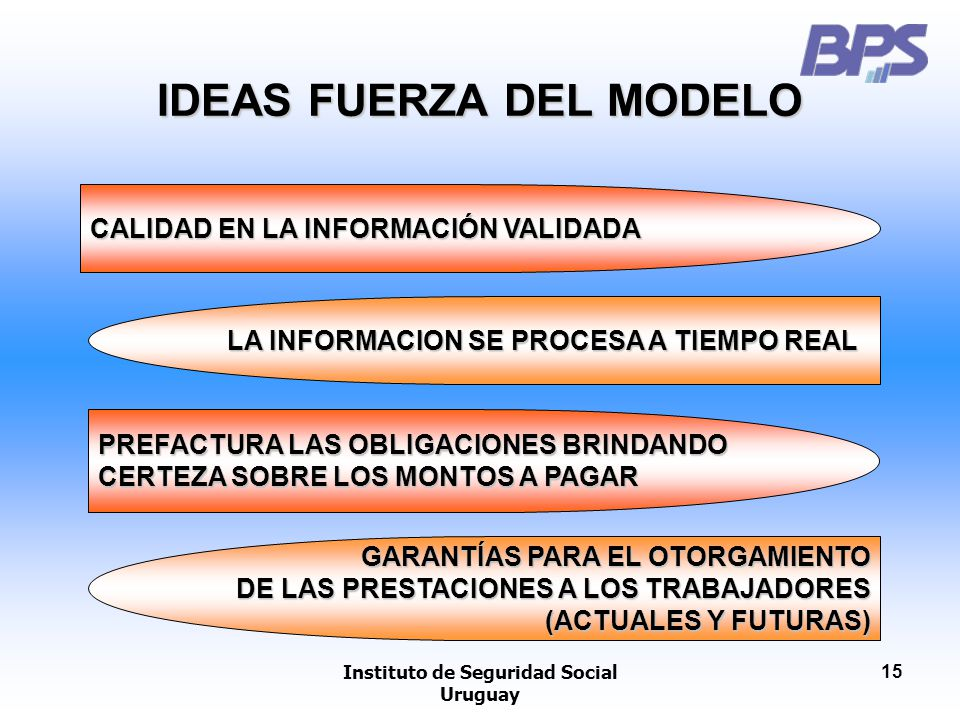 IDEAS FUERZA DEL MODELO