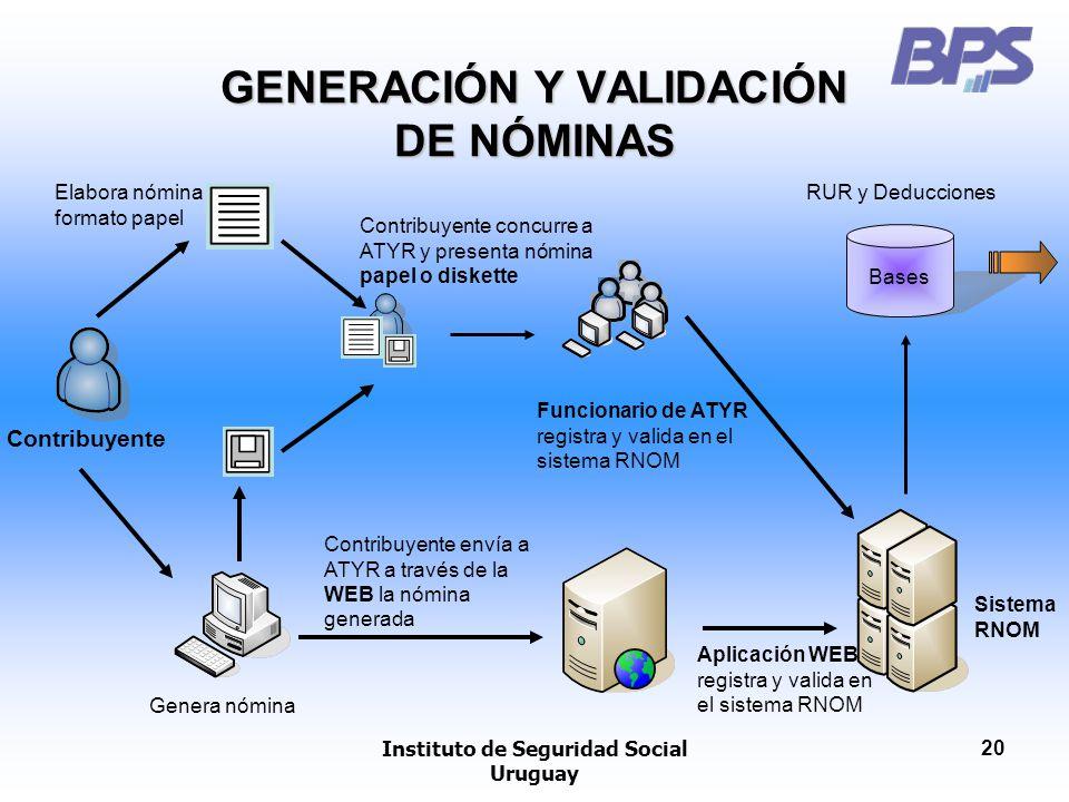 GENERACIÓN Y VALIDACIÓN DE NÓMINAS