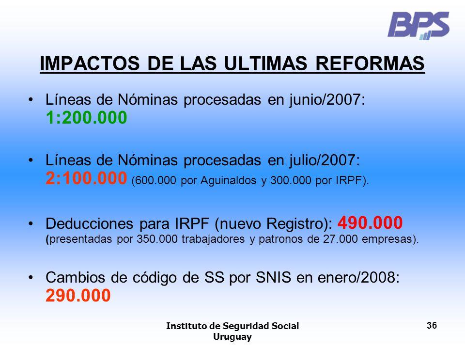 IMPACTOS DE LAS ULTIMAS REFORMAS