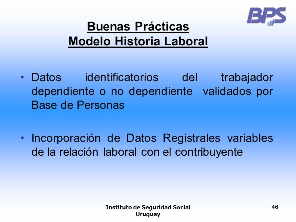 Modelo Historia Laboral Instituto de Seguridad Social