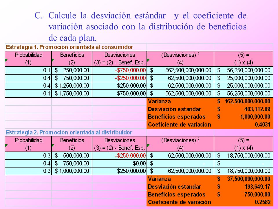 Calcule la desviación estándar y el coeficiente de variación asociado con la distribución de beneficios de cada plan.