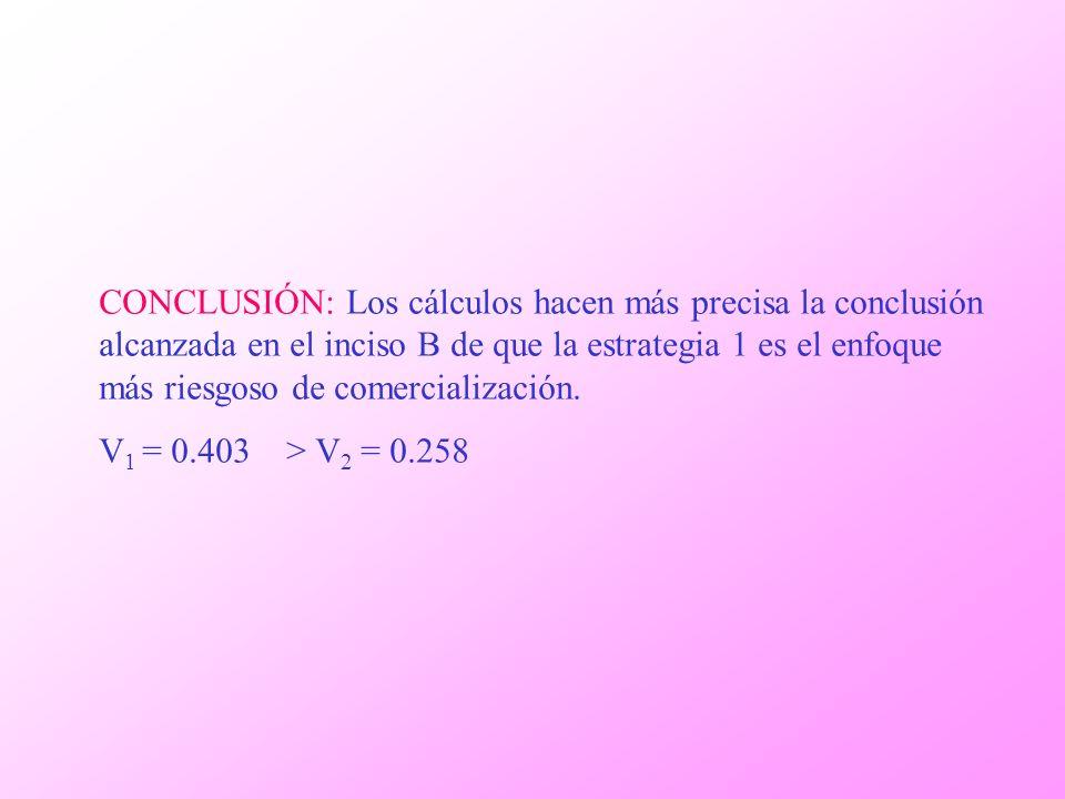 CONCLUSIÓN: Los cálculos hacen más precisa la conclusión alcanzada en el inciso B de que la estrategia 1 es el enfoque más riesgoso de comercialización.