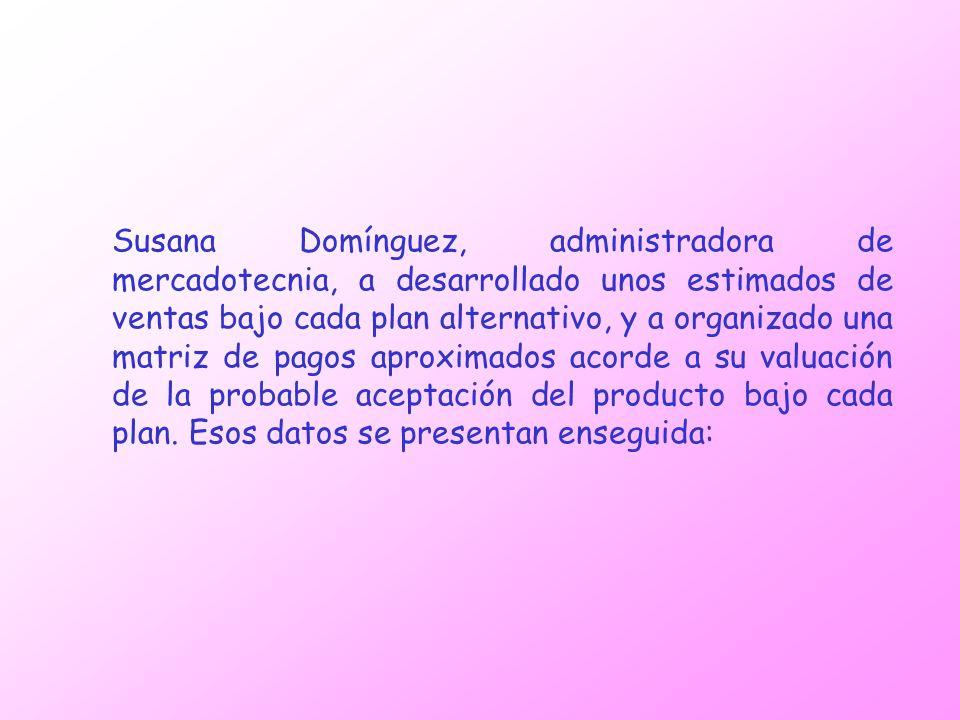 Susana Domínguez, administradora de mercadotecnia, a desarrollado unos estimados de ventas bajo cada plan alternativo, y a organizado una matriz de pagos aproximados acorde a su valuación de la probable aceptación del producto bajo cada plan.