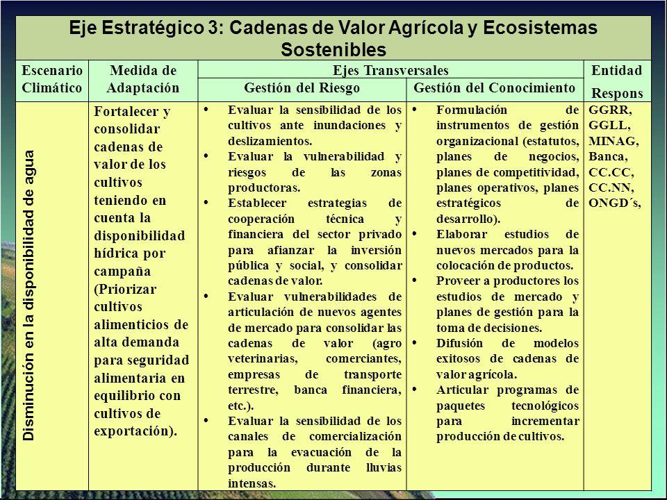 Eje Estratégico 3: Cadenas de Valor Agrícola y Ecosistemas Sostenibles