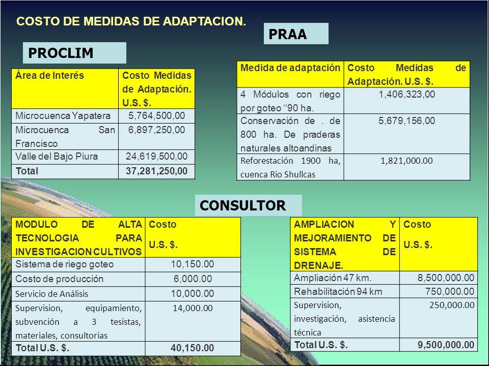 PRAA PROCLIM CONSULTOR COSTO DE MEDIDAS DE ADAPTACION.