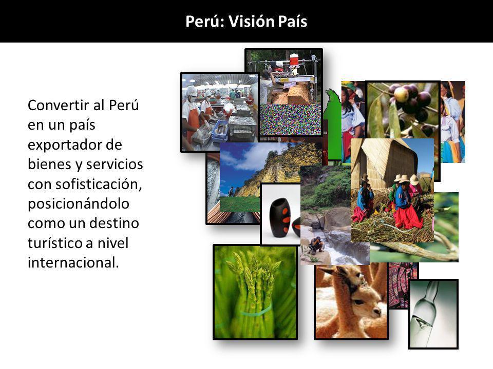 Perú: Visión País
