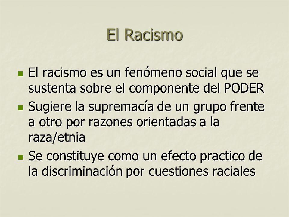 El Racismo El racismo es un fenómeno social que se sustenta sobre el componente del PODER.