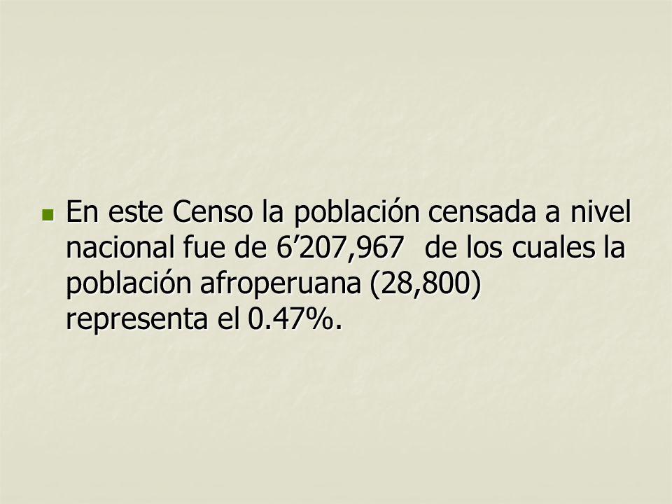 En este Censo la población censada a nivel nacional fue de 6'207,967 de los cuales la población afroperuana (28,800) representa el 0.47%.
