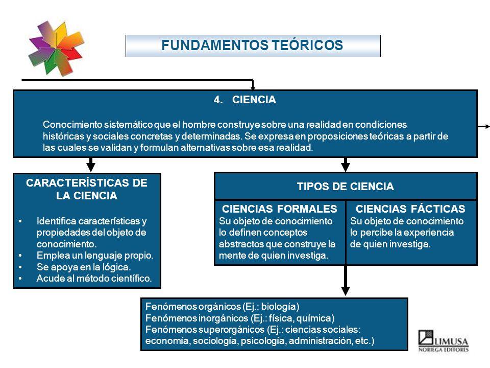 FUNDAMENTOS TEÓRICOS CIENCIA CARACTERÍSTICAS DE LA CIENCIA