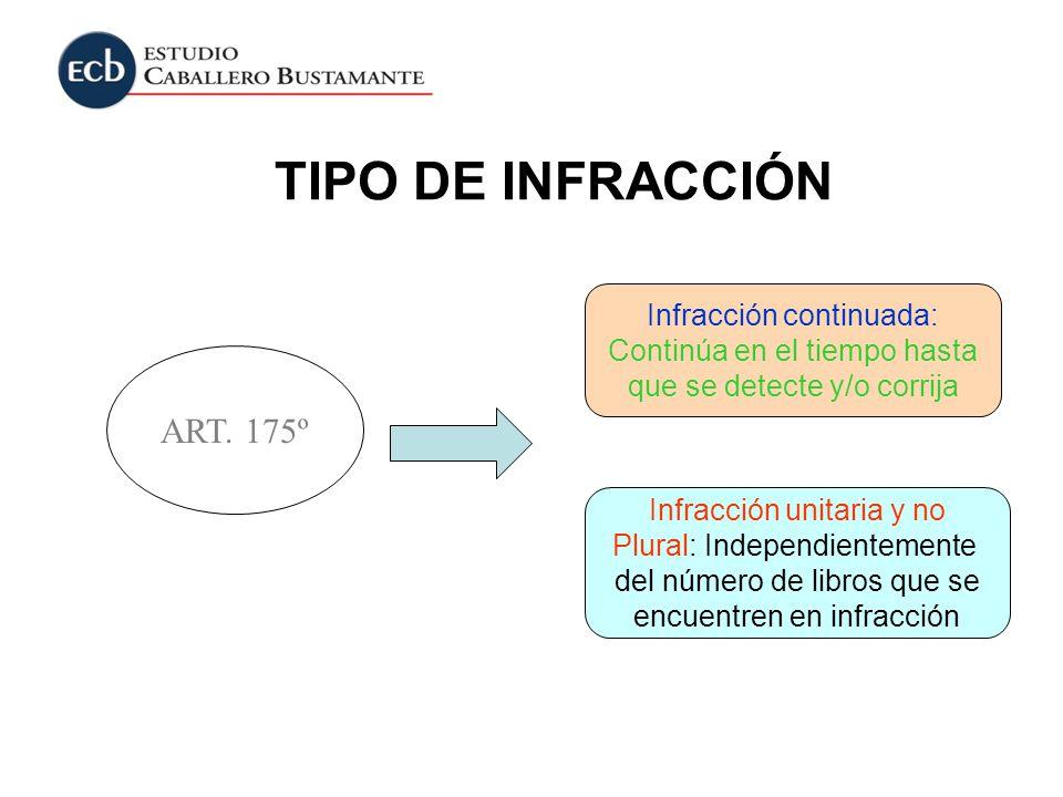 TIPO DE INFRACCIÓN ART. 175º Infracción continuada: