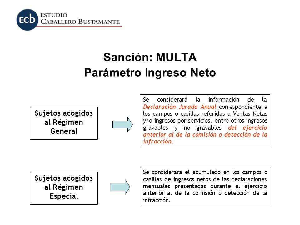 Sanción: MULTA Parámetro Ingreso Neto