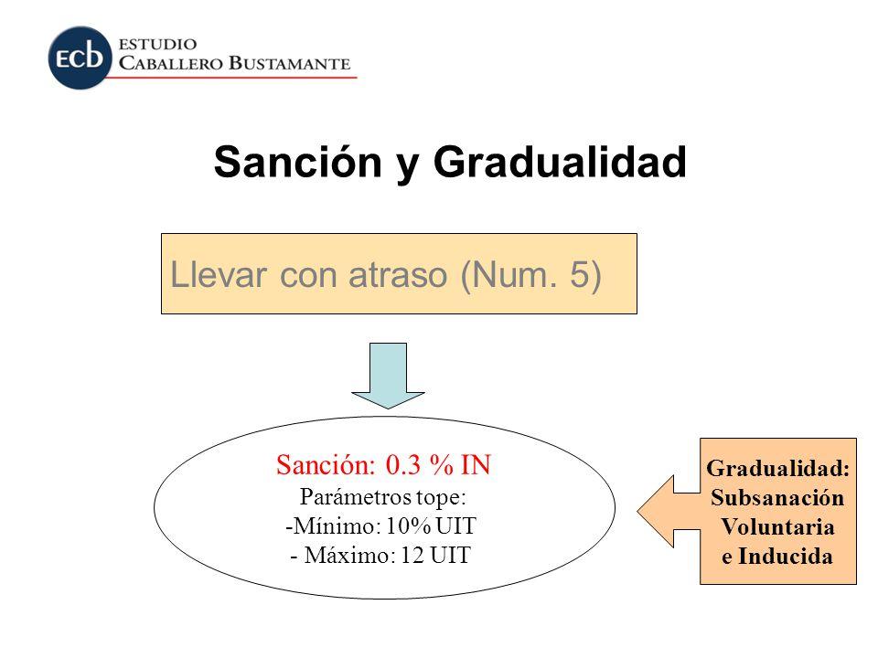 Sanción y Gradualidad Llevar con atraso (Num. 5) Sanción: 0.3 % IN