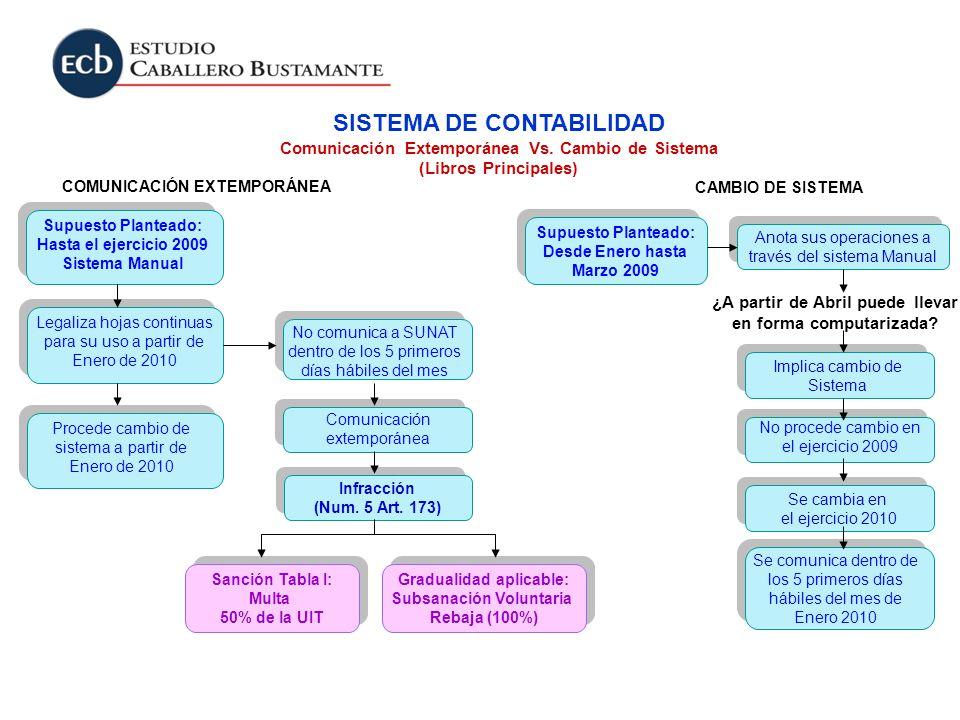 SISTEMA DE CONTABILIDAD Comunicación Extemporánea Vs