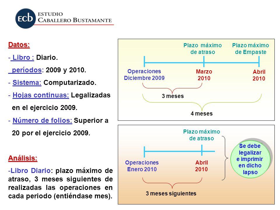 Plazo máximo de Empaste Operaciones Diciembre 2009