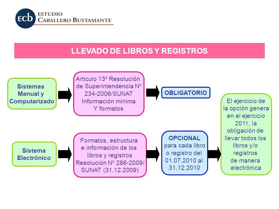 LLEVADO DE LIBROS Y REGISTROS