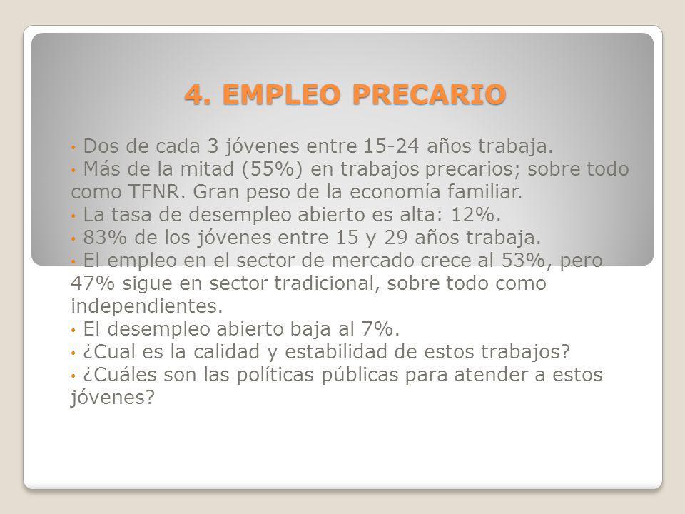 4. EMPLEO PRECARIO Dos de cada 3 jóvenes entre 15-24 años trabaja.